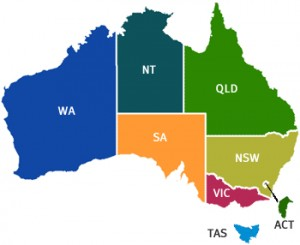 Australian Market Predictions